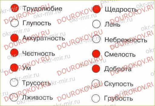 Мы - семья народов России - 13