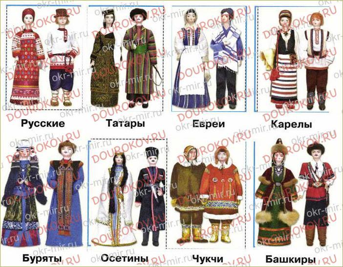 Что мы знаем о народах России - 5