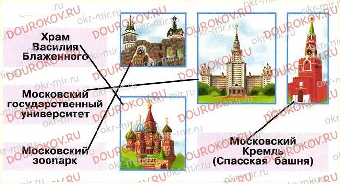 Что мы знаем о Москве - 7