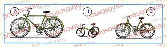 Когда изобрели велосипед - 27