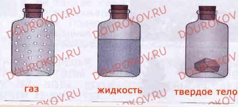 Тема 21. Твердые тела, жидкости и газы - 2