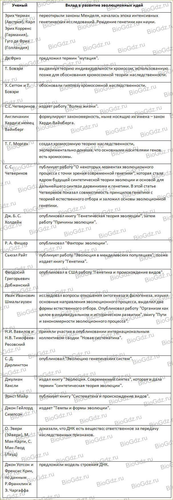 Тема 4.2. Современное эволюционное учение - 9