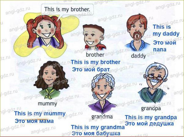 My Family! (A) - 2