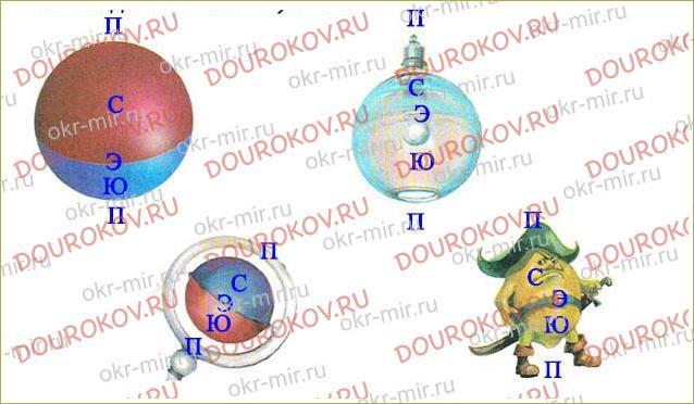 Тема 5. Глобус - модель Земли - 12
