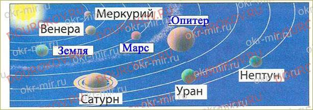 Тема 6. Земля в космосе - 16