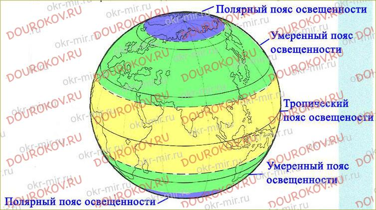 Тема 10. Где на Земле теплее - 30