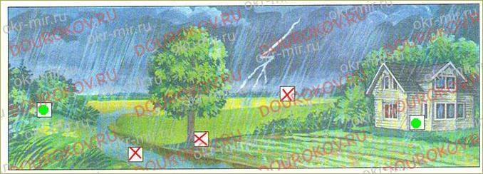 Тема 11. Погода и климат - 3