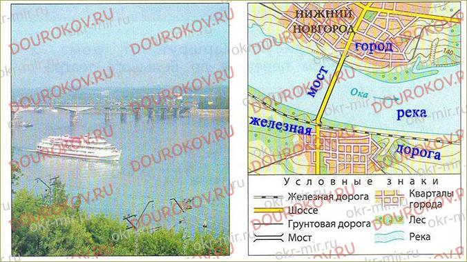 Тема 12. План и карта - 7