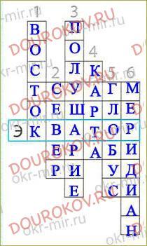 Тема 13. Глобус и карта - 12