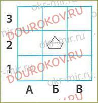 Тема 13. Глобус и карта - 13