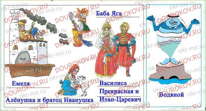 Тема 30. Россия - наша родина - 45