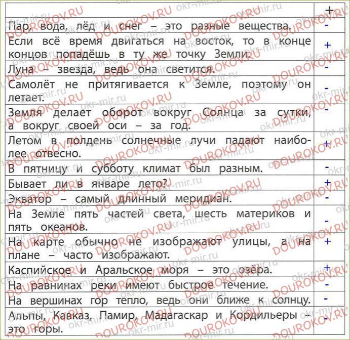 НАША ПЛАНЕТА ЗЕМЛЯ (повторение) - 54