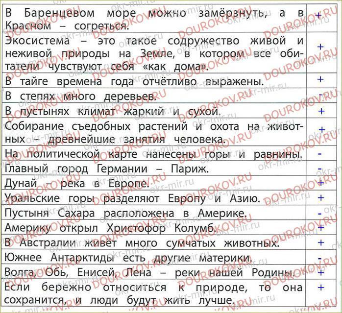 НАША ПЛАНЕТА ЗЕМЛЯ (повторение) - 55