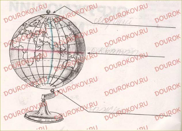 §1. Глобус - модель земного шара - 1