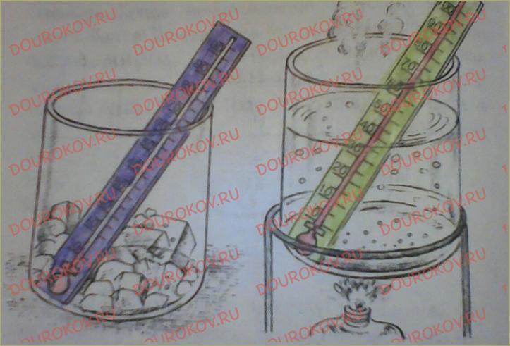 §13. Термометр и его устройство - 1