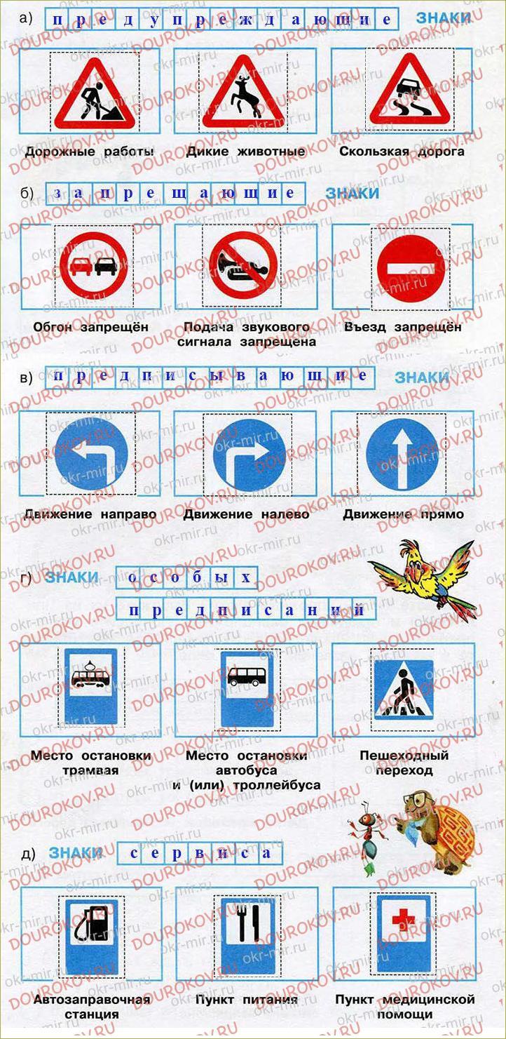 Дорожные знаки - 9