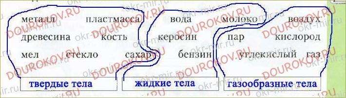 § 2. Из чего состоит вещество - 4