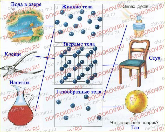 § 2. Из чего состоит вещество - 8