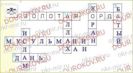 Тема 8. «Слово о погибели Русской земли» - 15