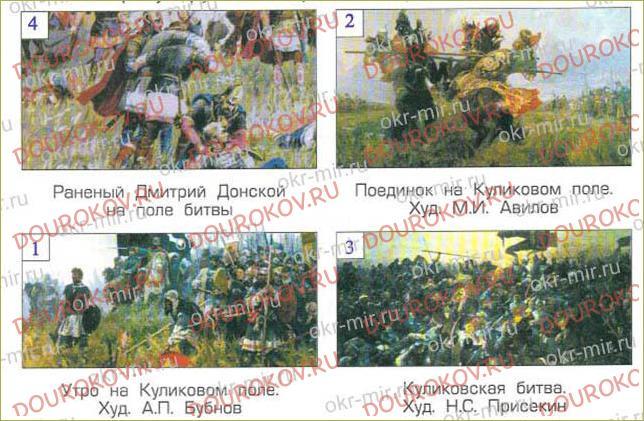 Тема 9. От Древней Руси к единой России - 20