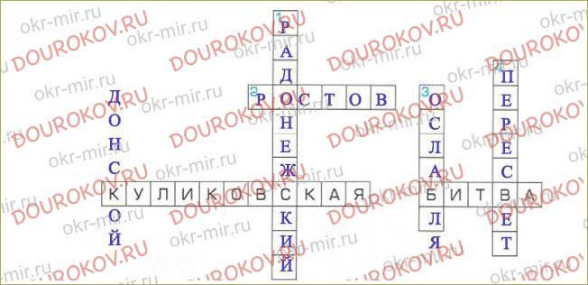 Тема 9. От Древней Руси к единой России - 22