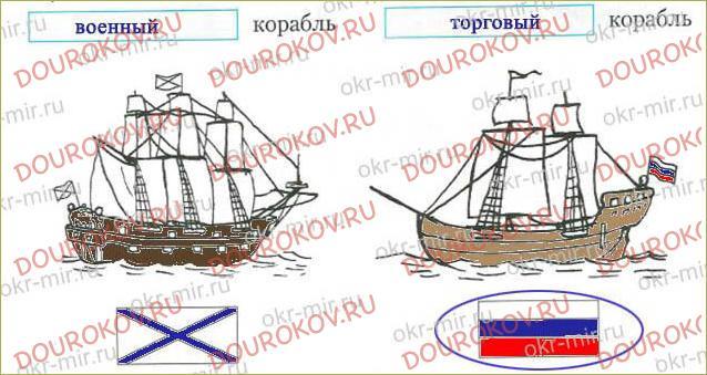 Тема 13. Пётр Великий - 35