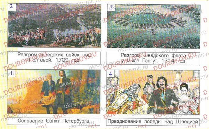 Тема 13. Пётр Великий - 37