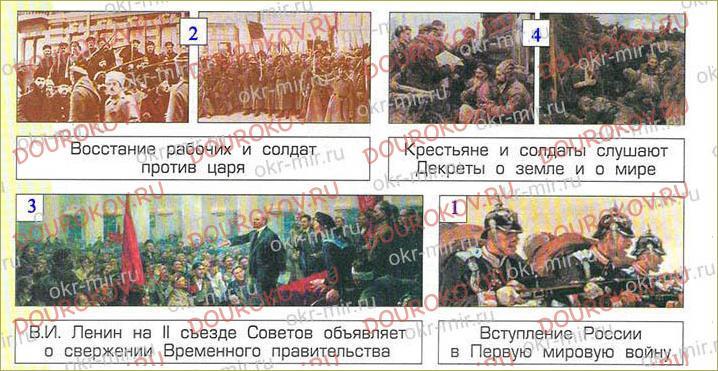 Тема 18. Россия в огне - 61