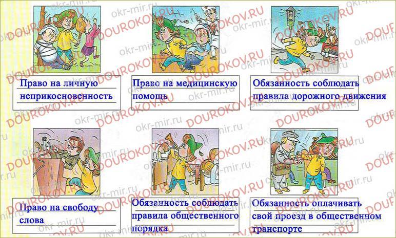 Тема 22. Я — гражданин России - 73
