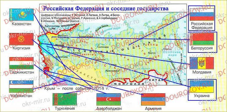 Тема 22. Я — гражданин России - 74
