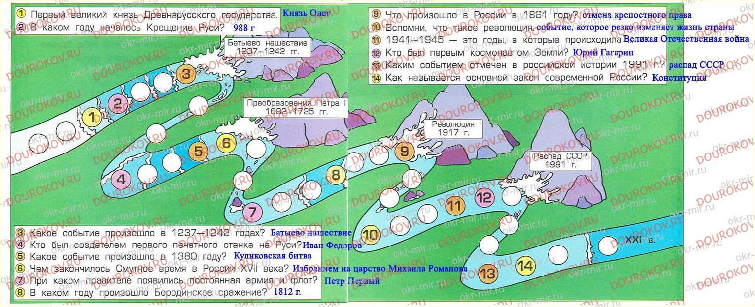 """Игра «Путешествие по """"реке времени""""» - 107"""