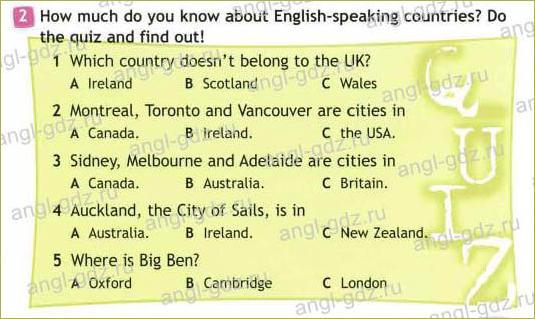 Spotlight on the english-speaking countries - 2