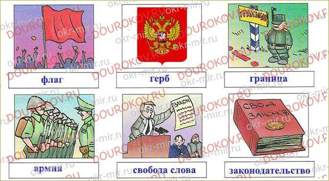 Тема 15. Короли, президенты и граждане - 1