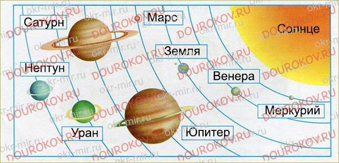 Мир глазами астронома - 1
