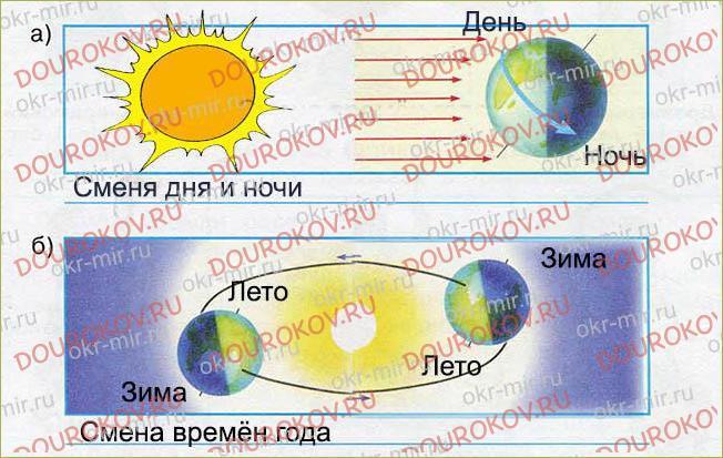 Планеты Солнечной системы - 6