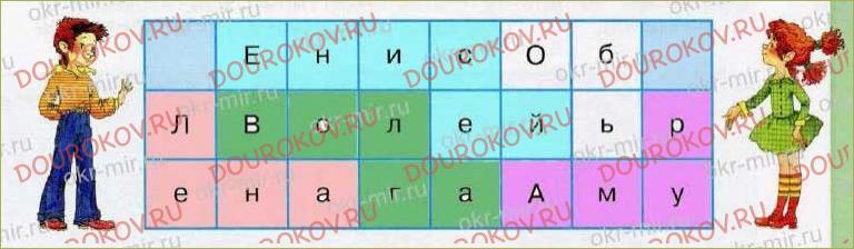 Моря, озёра и реки России - 34