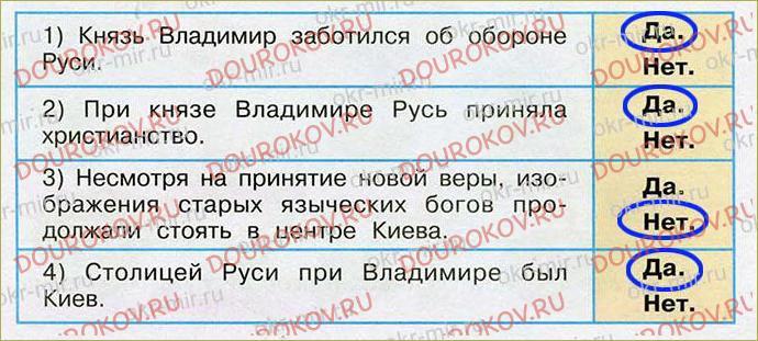 Во времена Древней Руси - 26