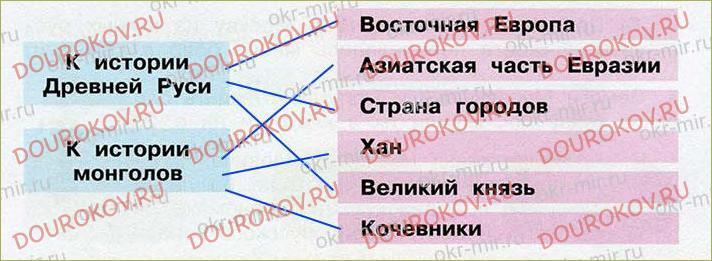 Трудные времена на Русской земле - 38