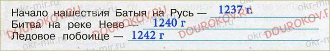 Трудные времена на Русской земле - 39