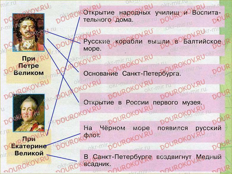 Екатерина Великая - 7