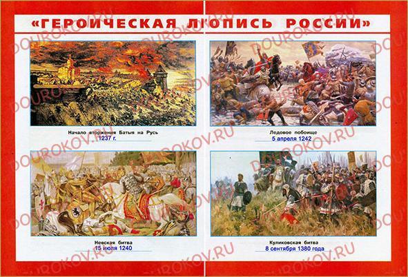 Работа с «Героической летописью России» - 32