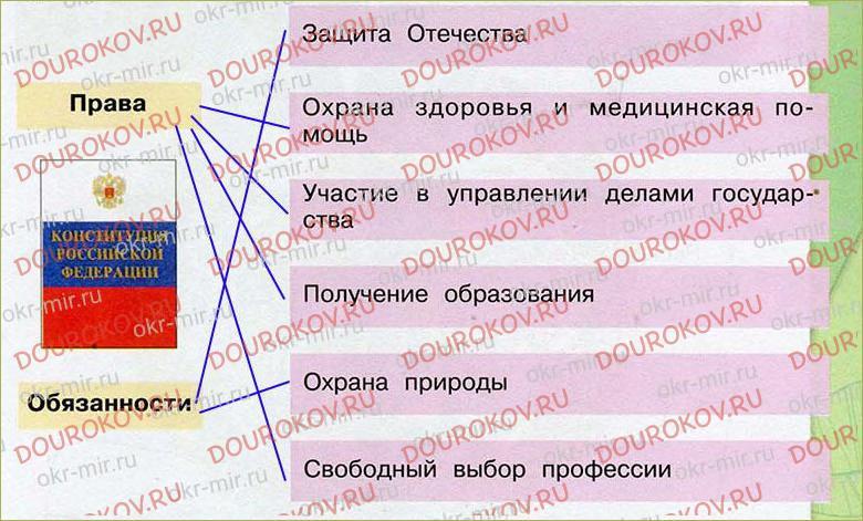Мы — граждане России - 40