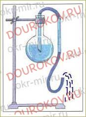 Тема 19. Как человек использует свойства воды - 23