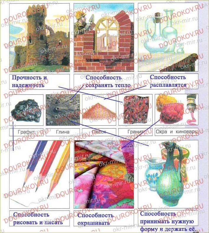 Тема 21. Горные породы и минералы - 31