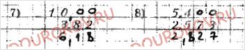 Рабочая тетрадь по математике Мерзляк Полонский Якир 5 класс 2 часть - §33. Сложение и вычитание десятичных дробей - 2
