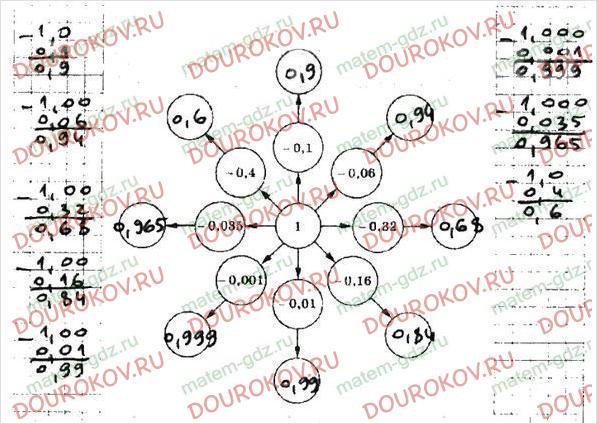 Рабочая тетрадь по математике Мерзляк Полонский Якир 5 класс 2 часть - §33. Сложение и вычитание десятичных дробей - 3