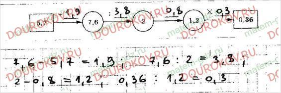 Рабочая тетрадь по математике Мерзляк Полонский Якир 5 класс 2 часть - §35. Деление десятичных дробей - 13