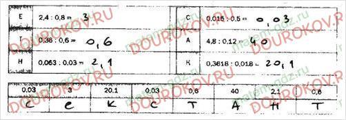 Рабочая тетрадь по математике Мерзляк Полонский Якир 5 класс 2 часть - §35. Деление десятичных дробей - 4