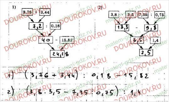 Рабочая тетрадь по математике Мерзляк Полонский Якир 5 класс 2 часть - §35. Деление десятичных дробей - 9