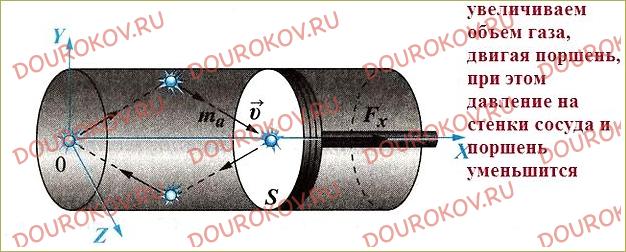 §37. Давление газа - 3